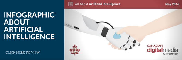 infographicaboutartificialintelligence